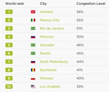 Составлен рейтинг городов с самыми большими заторами