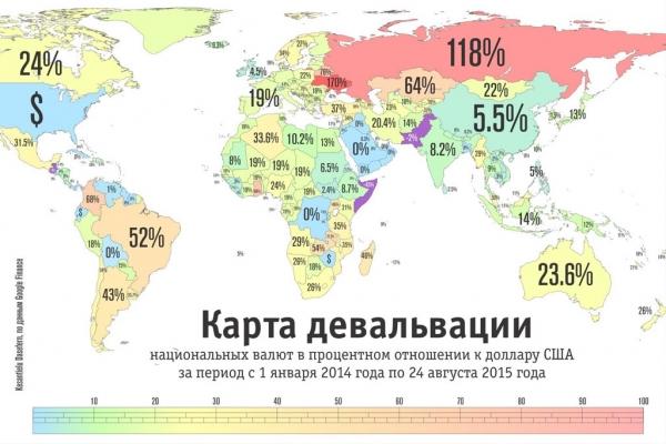 Карта девальвации валют